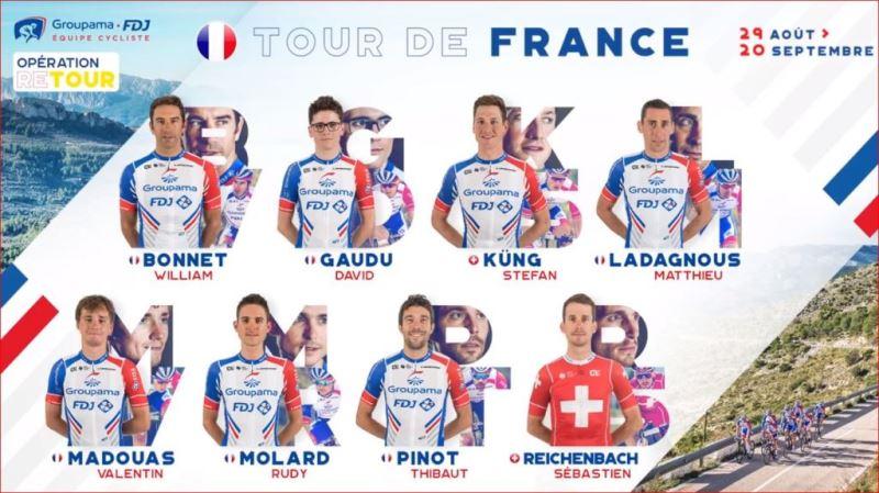 Состав команды Groupama-FDJ на Тур де Франс-2020