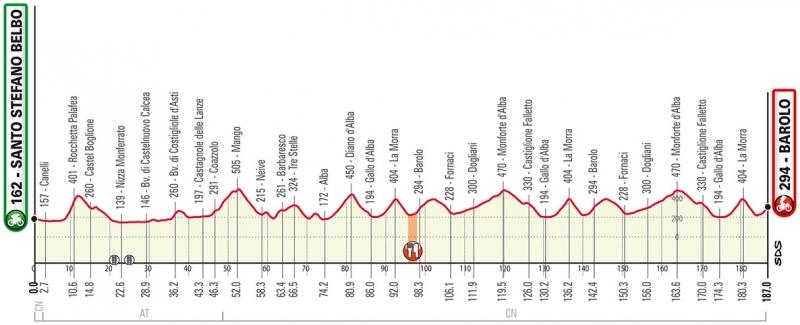 Gran Piemonte-2020