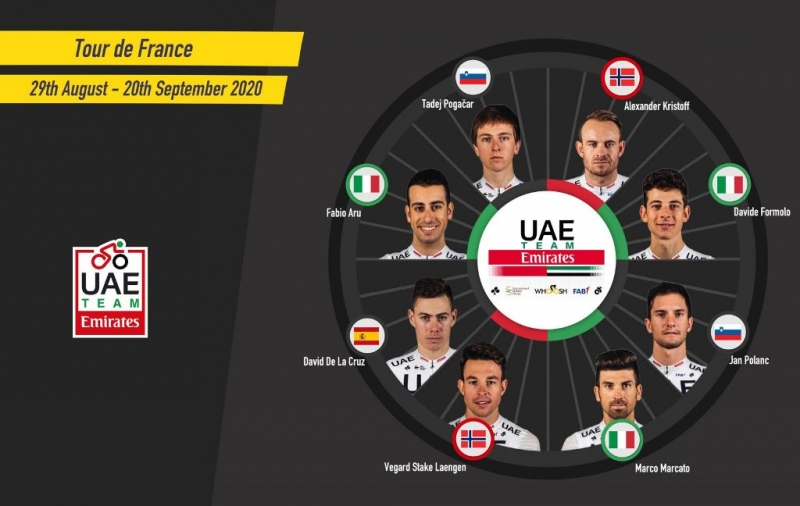 Состав велокоманды UAE Team Emirates на Тур де Франс-2020