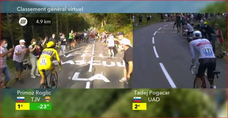 Примож Роглич потерял жёлтую майку лидера на предпоследнем этапе Тур де Франс-2020