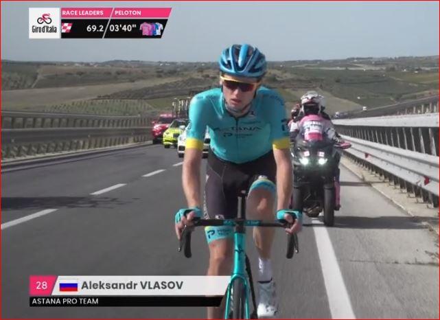 Александр Власов сошёл с Джиро д'Италия-2020 на 2-м этапе