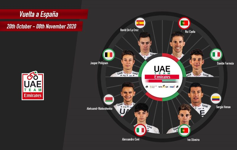 Велокоманда UAE Team Emirates объявила состав на Вуэльту Испании-2020