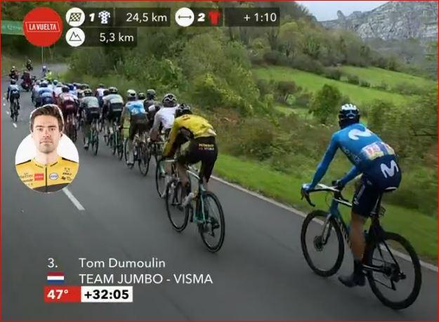 Том Дюмулин не выйдет на старт 8 этапа Вуэльты Испании-2020