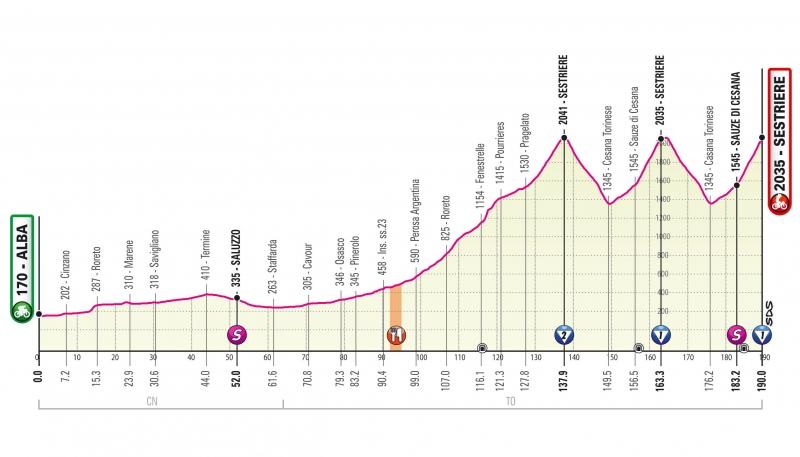 Маршрут 20-го этапа Джиро д'Италия-2020 без Колле д'Аньелло и Изоар