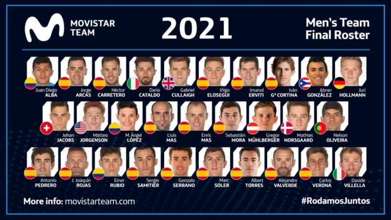 Состав велокоманды Movistar на 2021 год