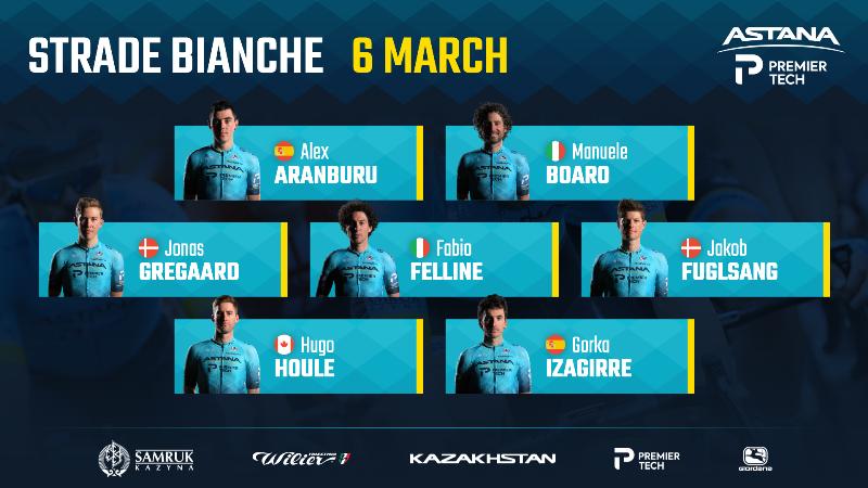 Велокоманда Astana – Premier Tech нацелена на десятку сильнейших на «Страде Бьянке»-2021