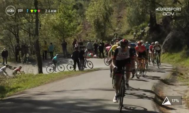 Тадей Погачар – победитель 3 этапа Тура Страны Басков-2021
