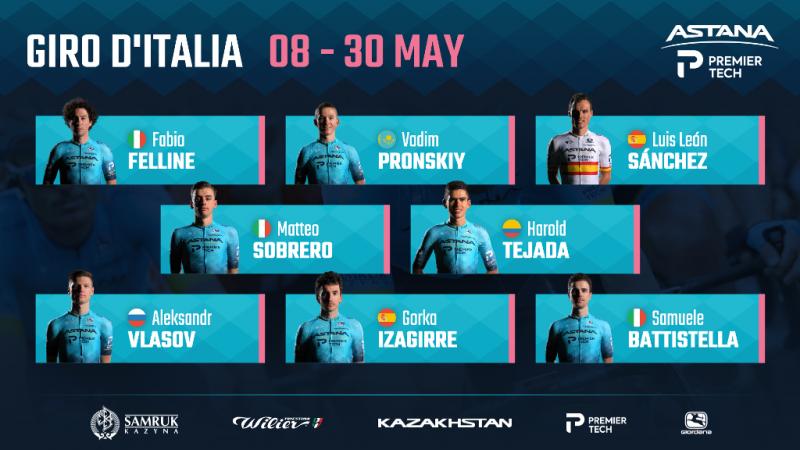 Джиро д'Италия-2021. Astana – Premier Tech настраивается на борьбу в общем зачете и на отдельных этапах