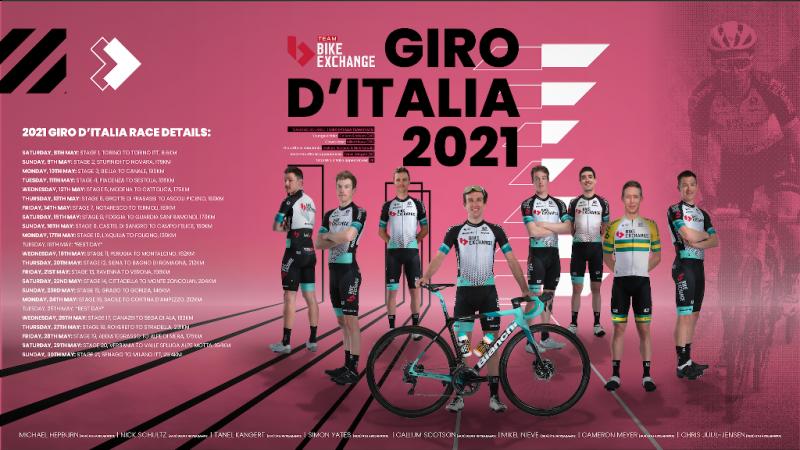 Состав велокоманды BikeExchange на Джиро д'Италия-2021