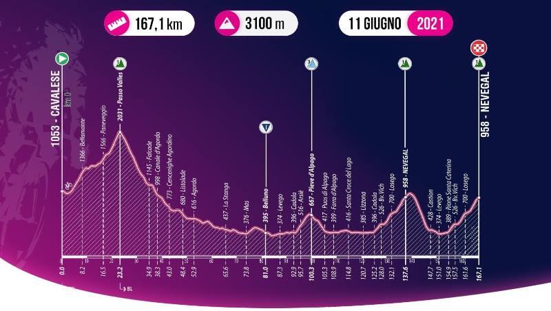 Giro Ciclistico d'Italia-2021. Этап 9