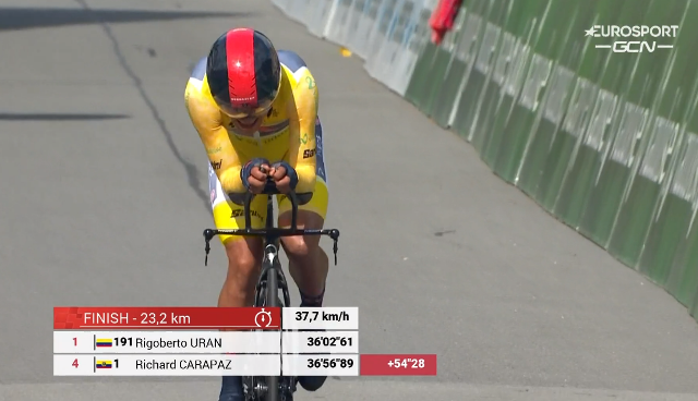 Тур Швейцарии-2021. Этап 7