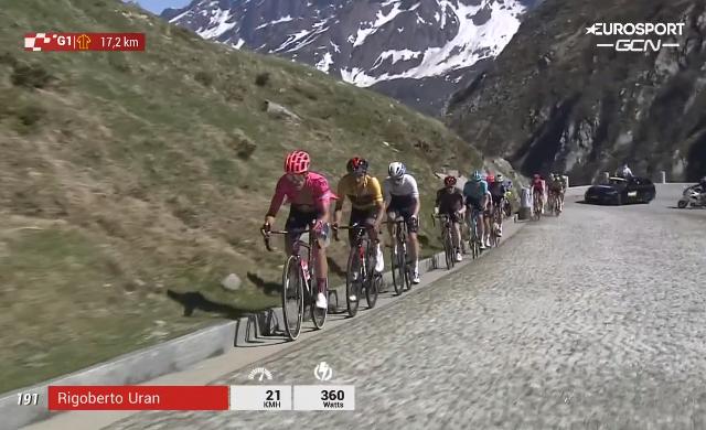 Тур Швейцарии-2021. Этап 8
