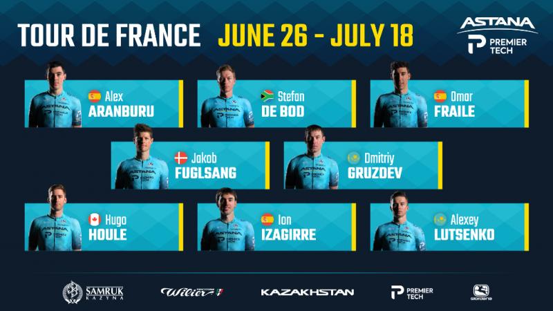 Astana – Premier Tech в погоне за этапами на «Тур де Франс»-2021