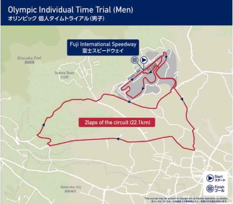 Олимпиада Токио-2020. Шоссейный велоспорт. Групповая гонка. Превью