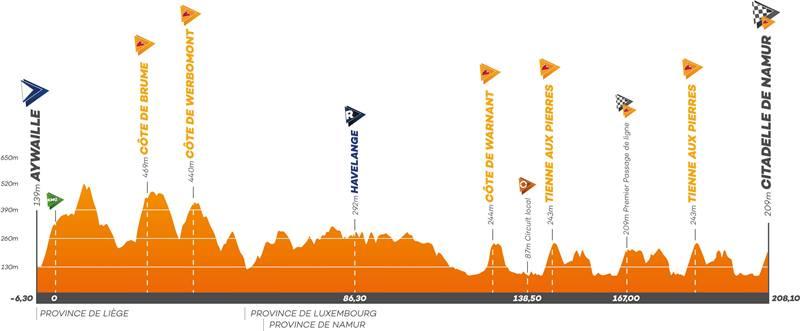 Grand Prix de Wallonie-2021